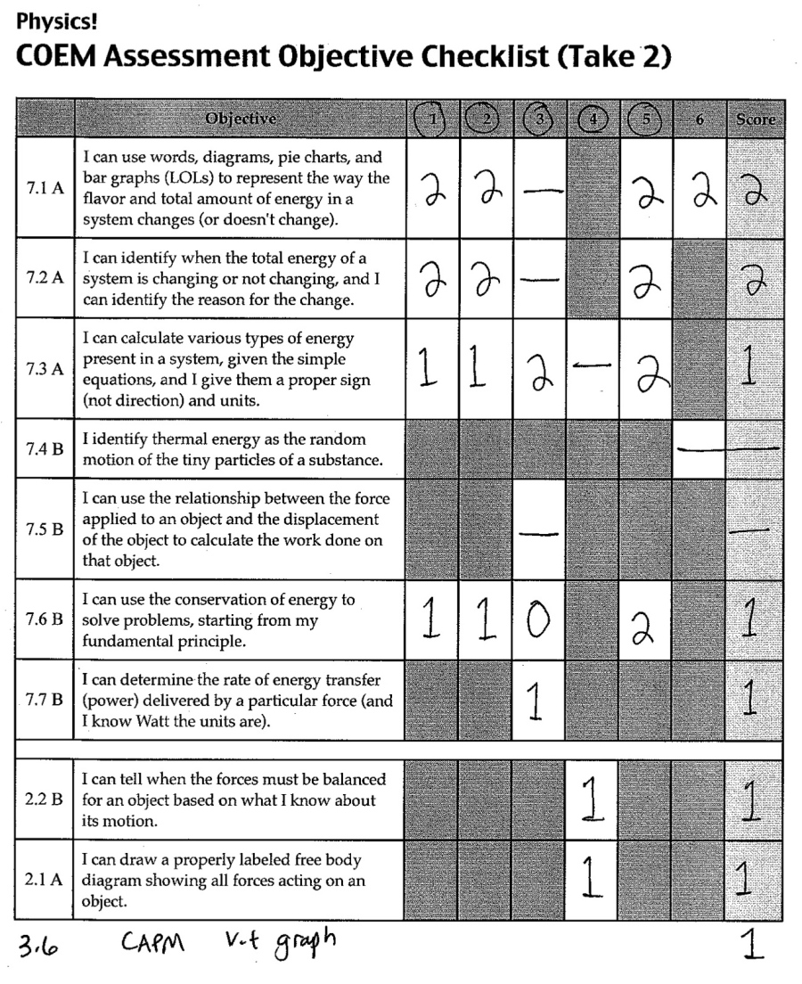 A scanned copy of a grading sheet from last year. This is a typical example of what the front page of a returned test looked like.