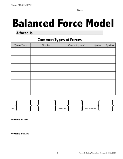 Common Types of Forces (BFPM Cheat Sheet) – Physics! Blog!