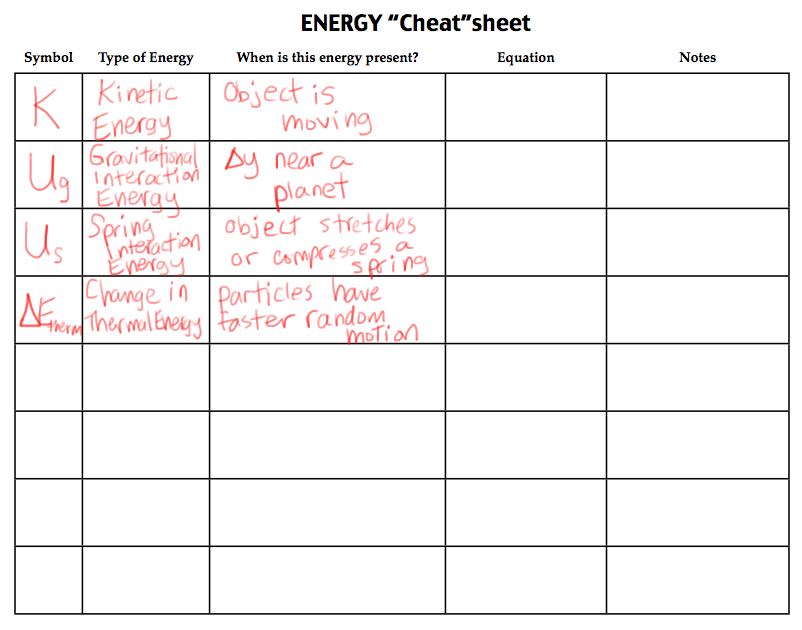 Common Types of Energy (ETM Cheat Sheet) – Physics! Blog!