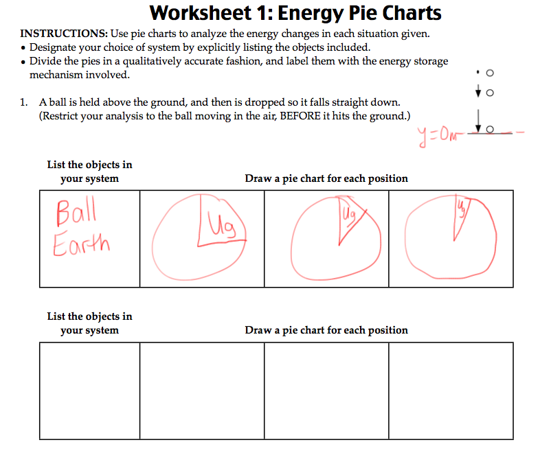 Energy Pie Charts – Physics! Blog!