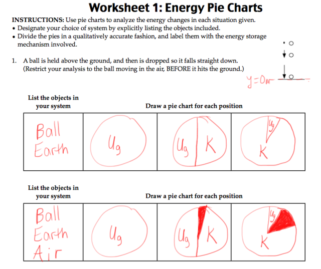 Energy Pie Charts Physics Blog – Energy Transformation Worksheet Answers
