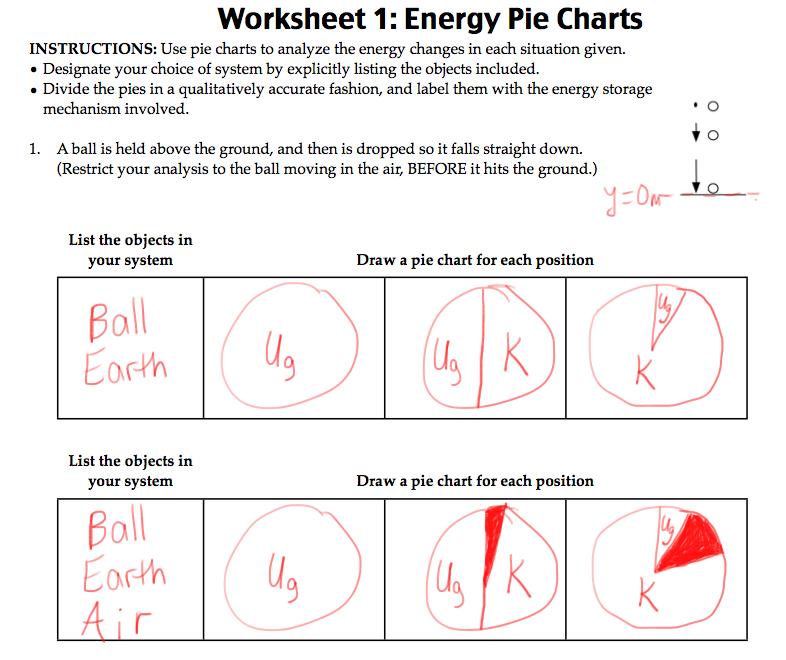 Pie Charts 4
