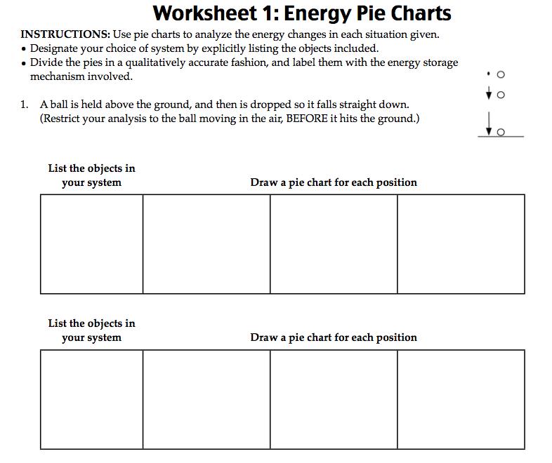 Energy Transfer Worksheets Middle School 1000 Ideas