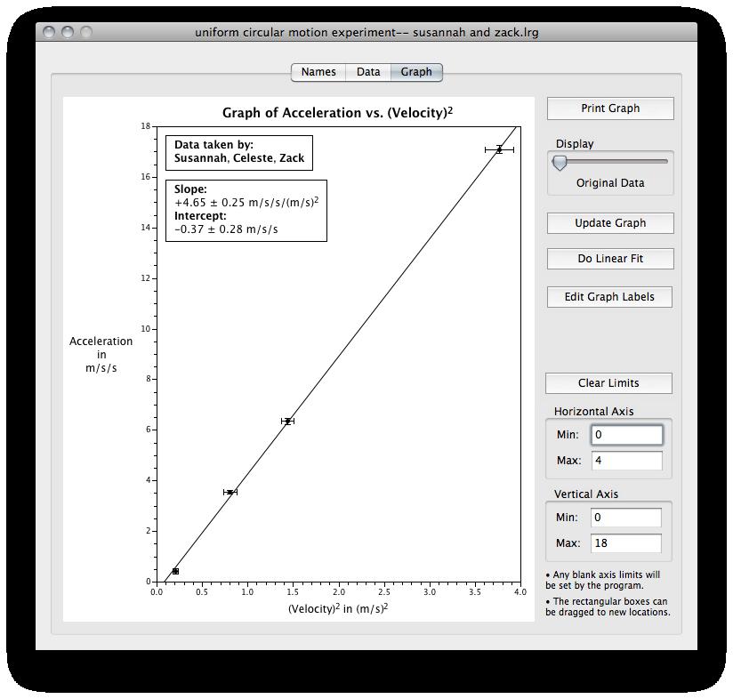 Linear fit added in LinReg