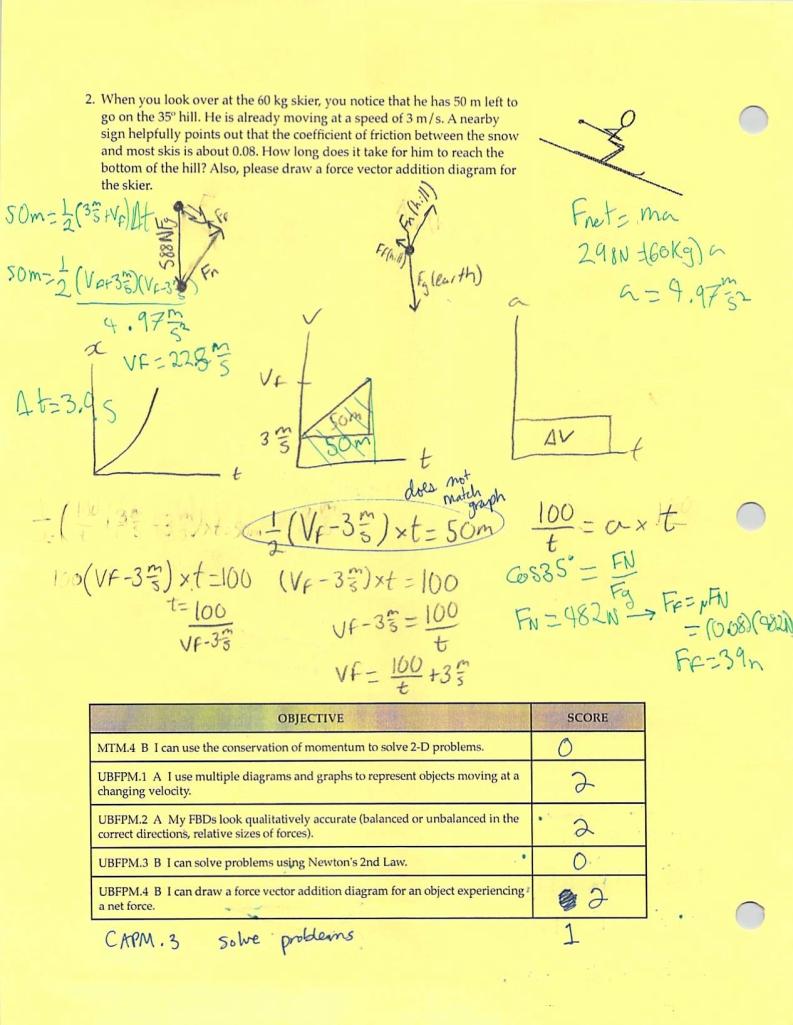 N2L Quiz Example Grading