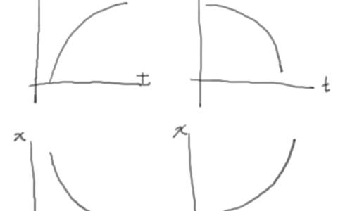 Physics! Blog! – Page 4