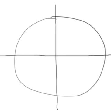 circle divided