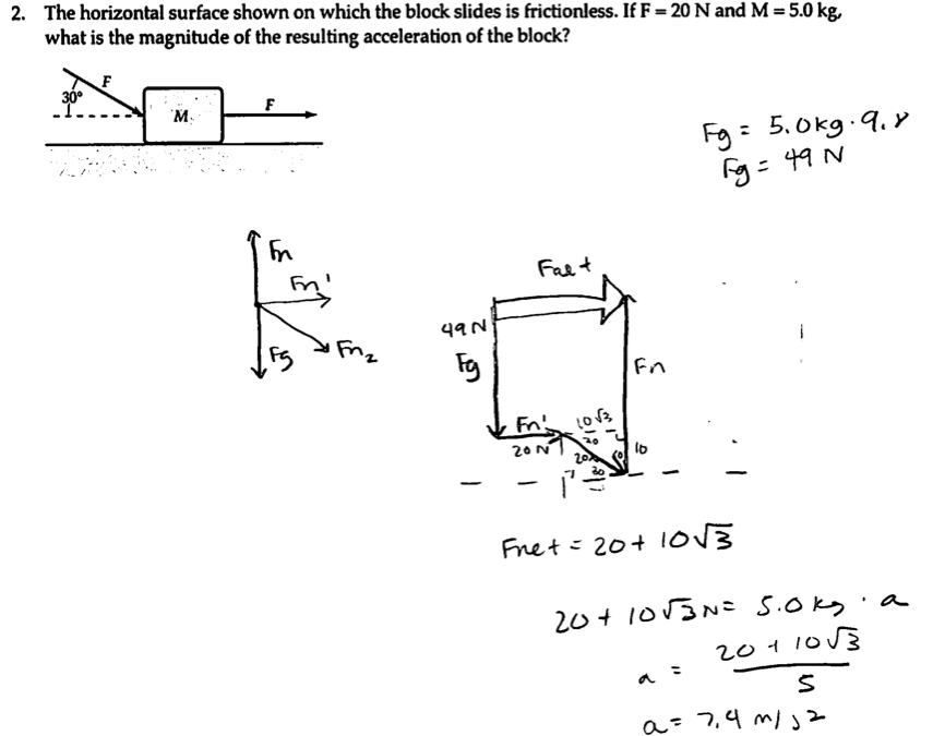 CS Forces with angles