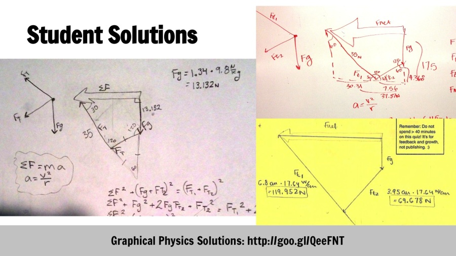 AAPT Graphical Physics Solutions Presentation UNSANCTIONED -page15