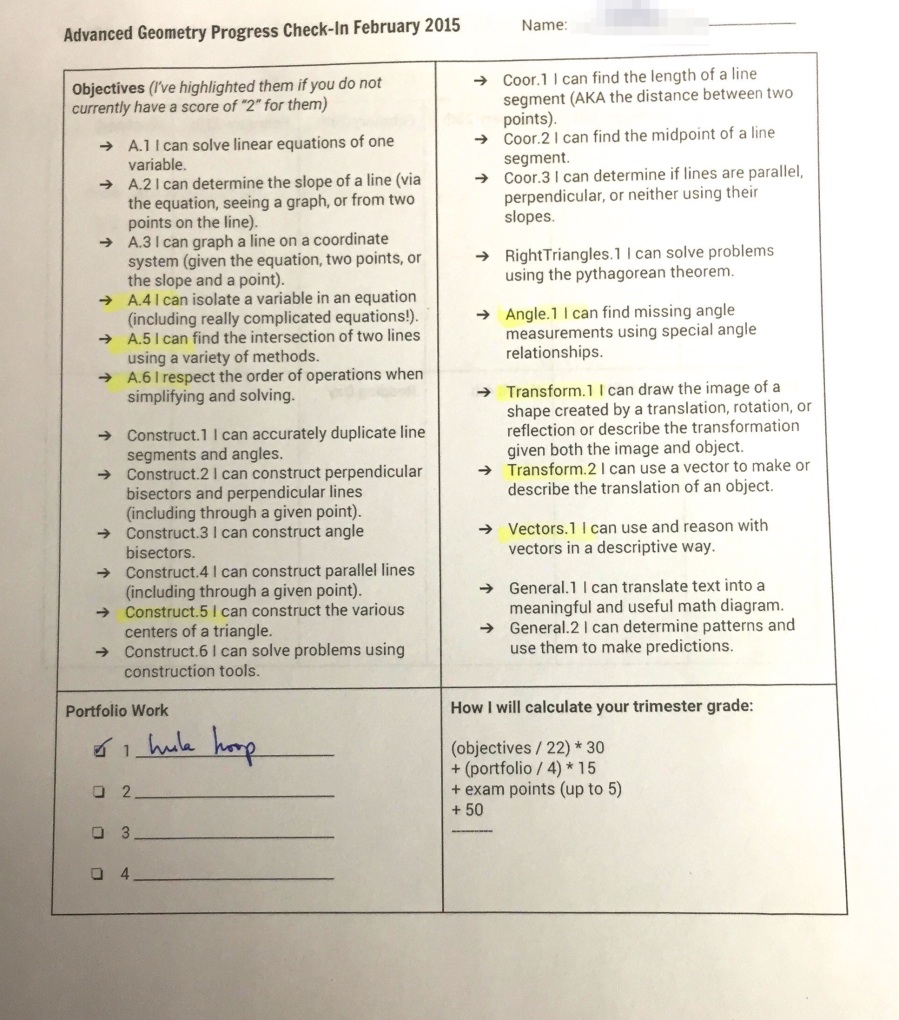 On this form, I've highlighted objectives that the student can improve (ones where they have a current score of 0 or 1). I've also left space for the portfolio work that they have done (they can make up to 4 entries by the end of this trimester—this student has actually been working on a couple more and just hasn't turned in the final work yet). I also put a little reminder about how I will calculate their grade so they can see how each improvement might affect the overall outcome.