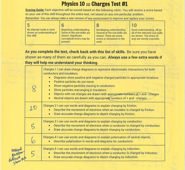 P10_Charges_Test_1_Front_Page