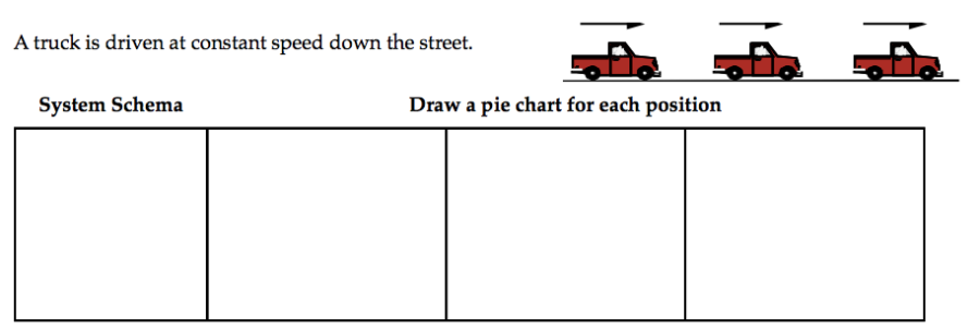 TruckPieChartQuestion