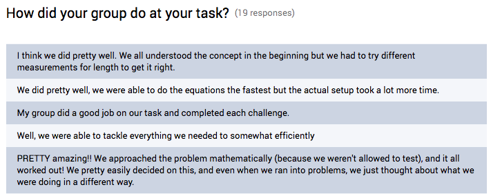 How did your group do at the task?